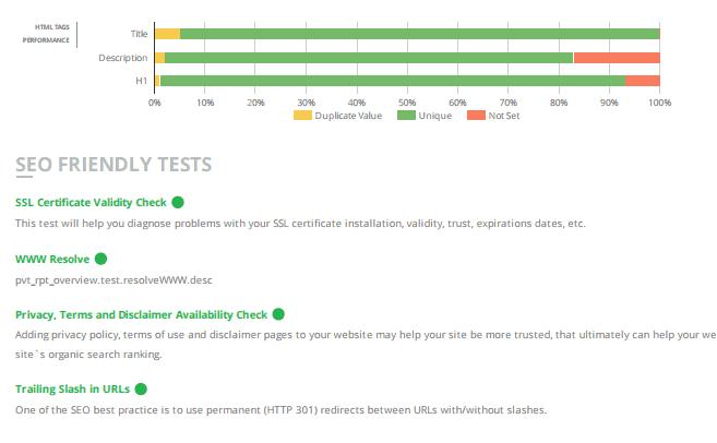 Search Engine Optimization Friendly Testing