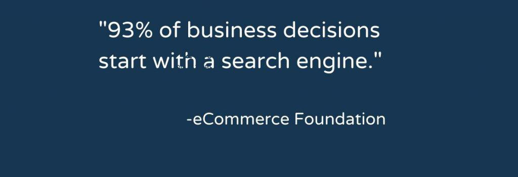 93% of businesses decisions state with a search engine