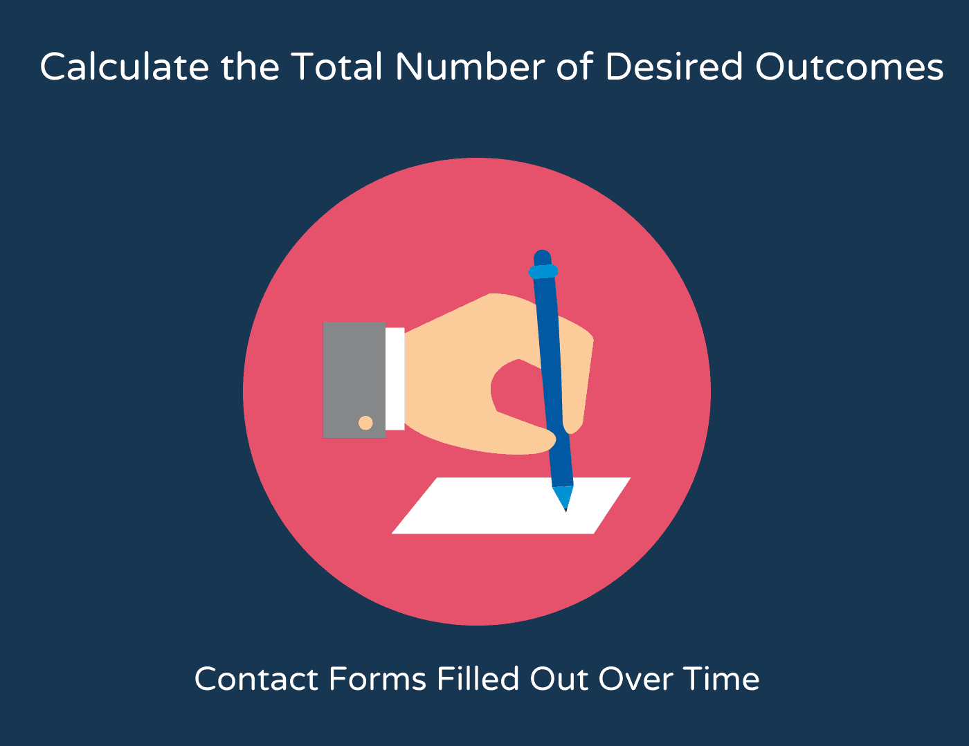 Calculate the Total Number of desired outcomes- contact forms
