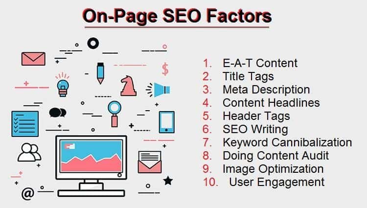 On Page SEO factors listed
