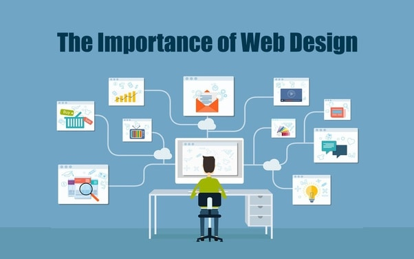 importance of web design for business